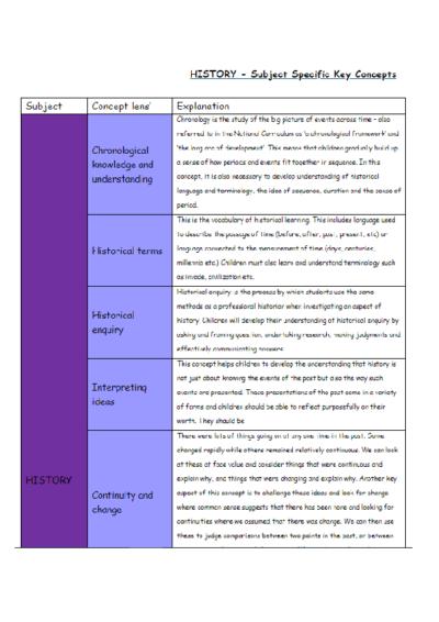 History- Key Concepts