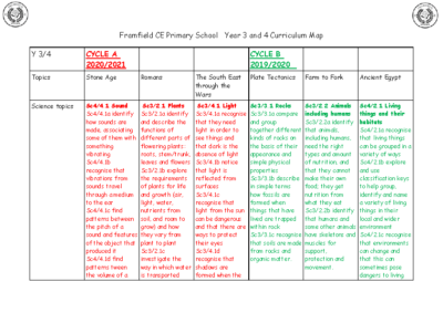 Y3/4 Science Curriculum Map