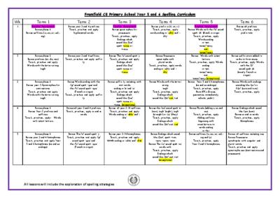 Year 5 & 6 Spelling Curriculum